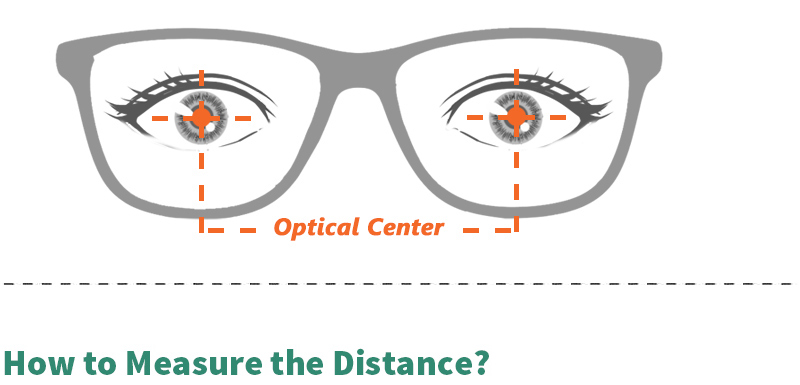 how to measure for sunglasses  How To measure pupillary distance(PD)by yourself. - finestglasses.com